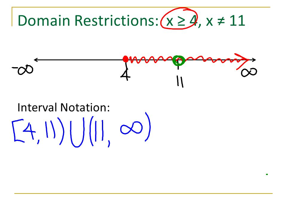 Domain Restrictions: x ≥ 4, x ≠ 11