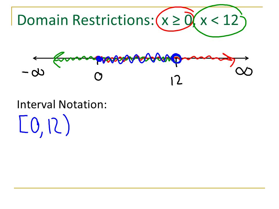 Domain Restrictions: x ≥ 0, x < 12