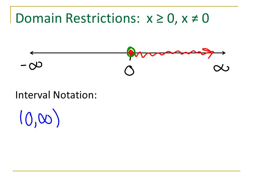 Domain Restrictions: x ≥ 0, x ≠ 0