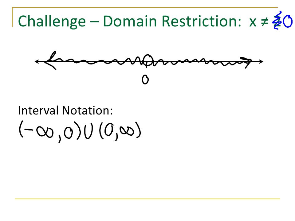 Challenge – Domain Restriction: x ≠ 2