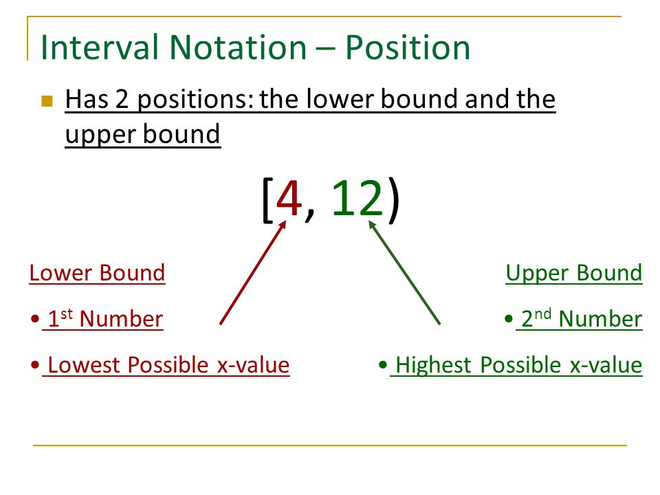 Interval Notation – Position
