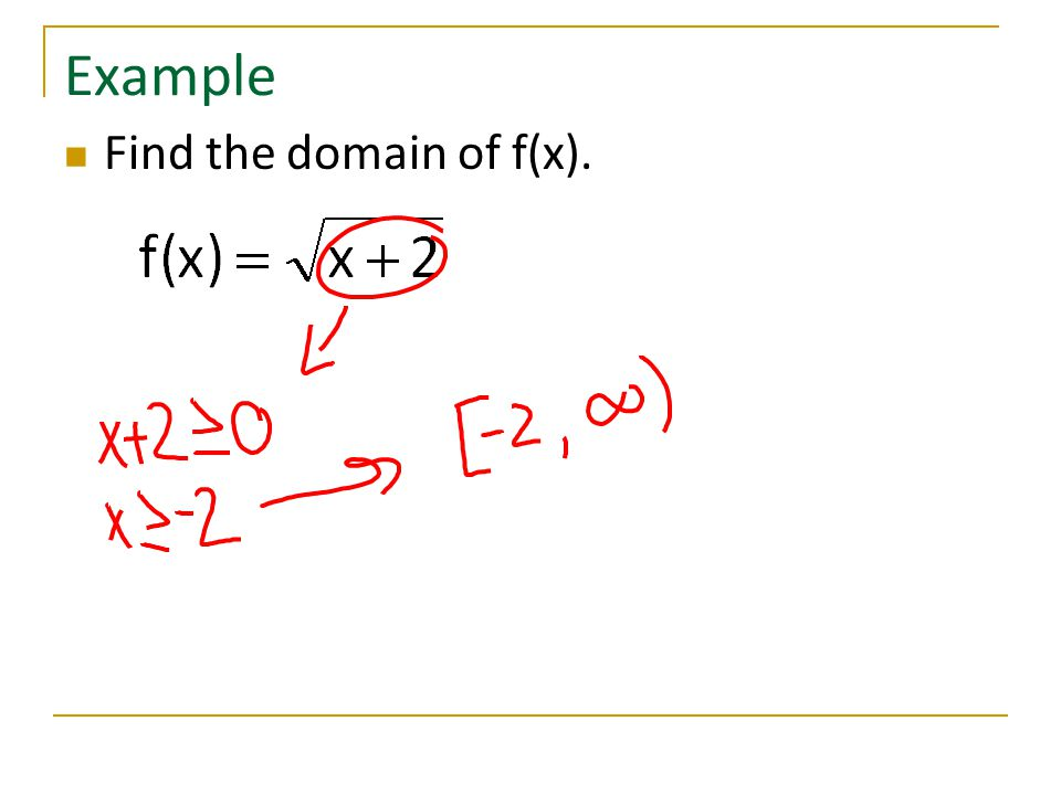 Example Find the domain of f(x).