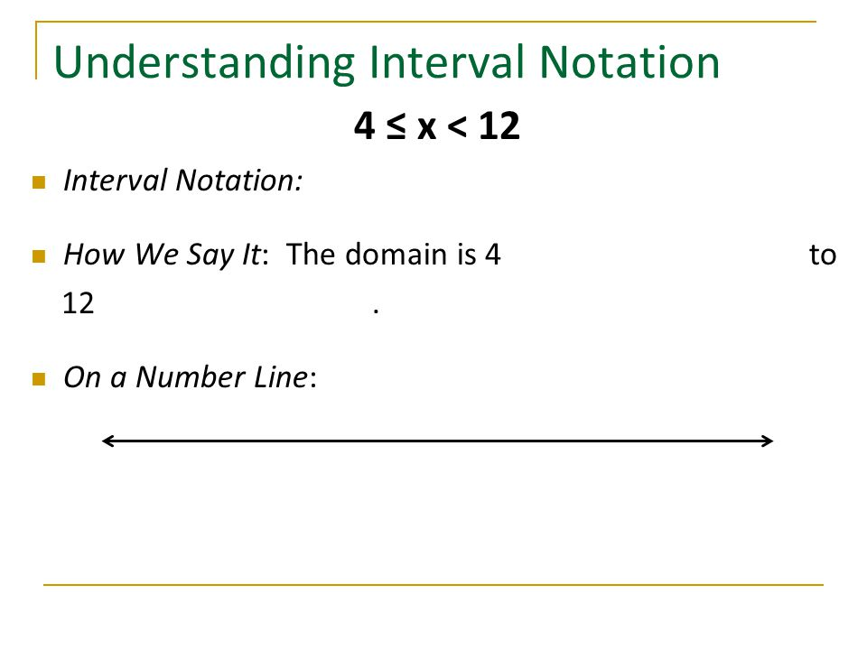 Understanding Interval Notation