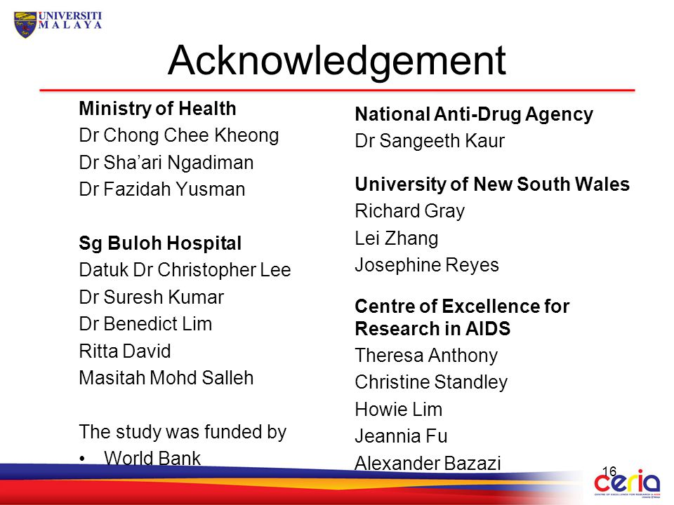 Acknowledgement Ministry of Health Dr Chong Chee Kheong