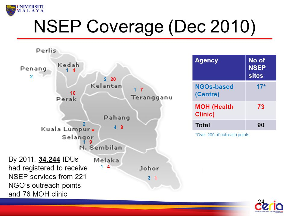 NSEP Coverage (Dec 2010) Agency. No of NSEP sites. NGOs-based (Centre) 17* MOH (Health Clinic) 73.