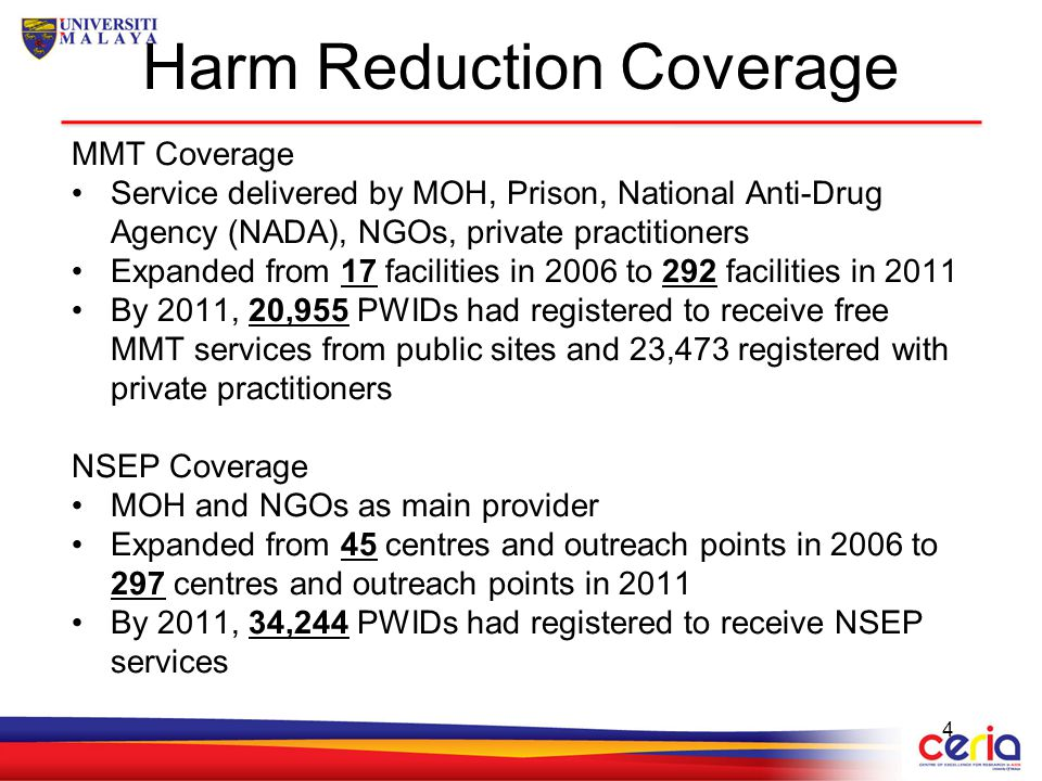 Harm Reduction Coverage