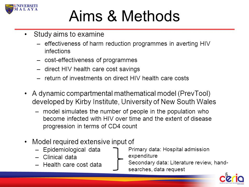 Aims & Methods Study aims to examine