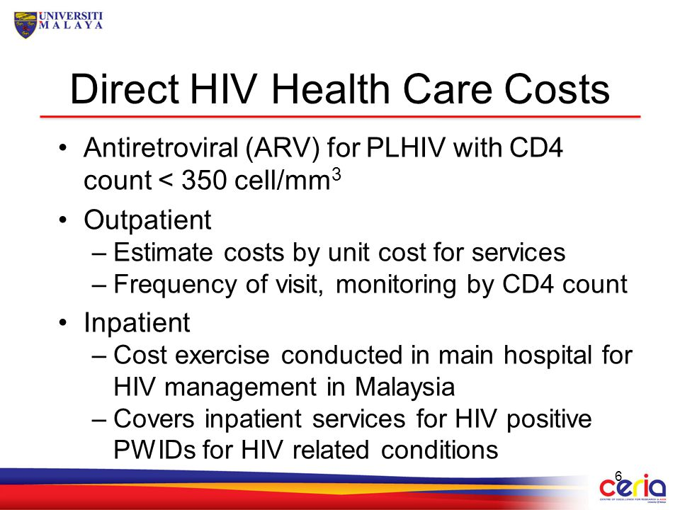 Direct HIV Health Care Costs