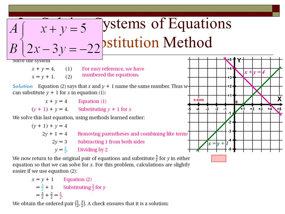 3 – Solving Systems of Equations Using the Substitution Method