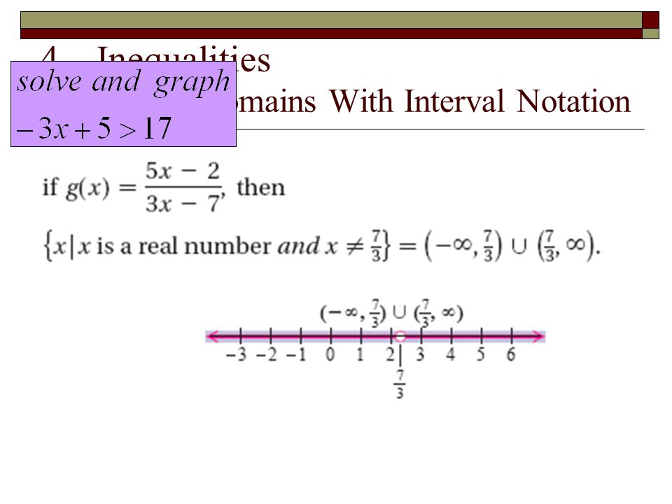 4 – Inequalities Expressing Domains With Interval Notation