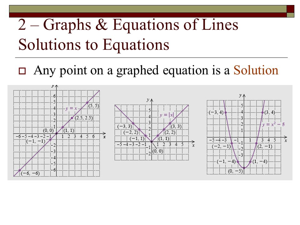 2 – Graphs & Equations of Lines Solutions to Equations