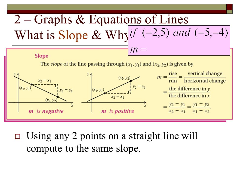 2 – Graphs & Equations of Lines What is Slope & Why is it Important