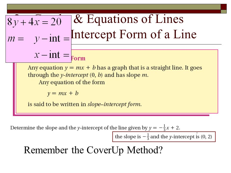 2 – Graphs & Equations of Lines The Slope-Intercept Form of a Line