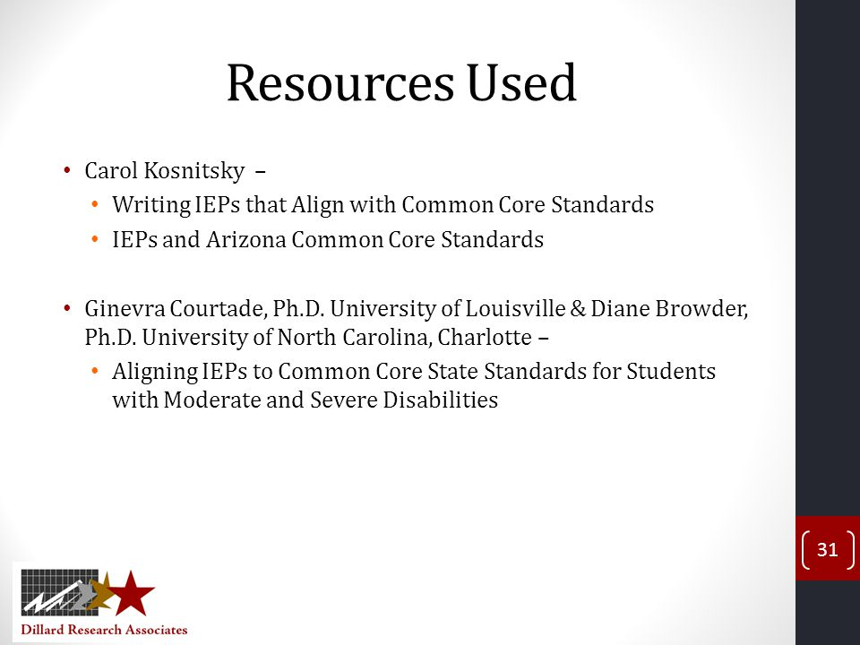 Resources Used Carol Kosnitsky –