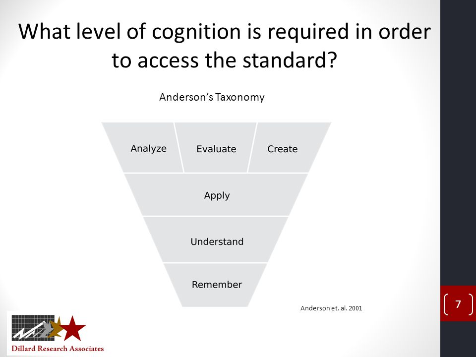 What level of cognition is required in order to access the standard
