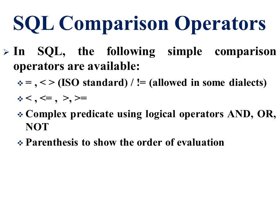 SQL Comparison Operators
