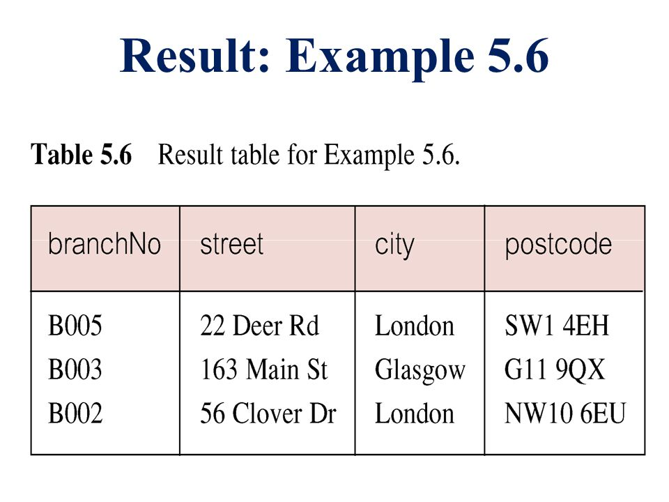 Result: Example 5.6