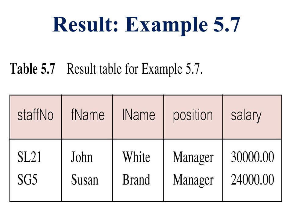 Result: Example 5.7