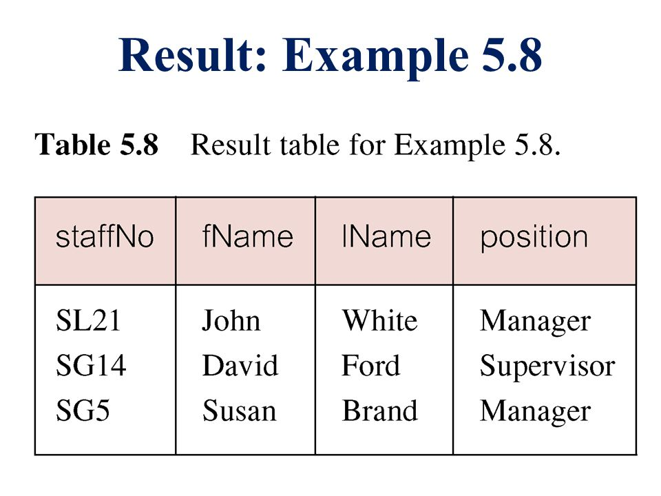 Result: Example 5.8