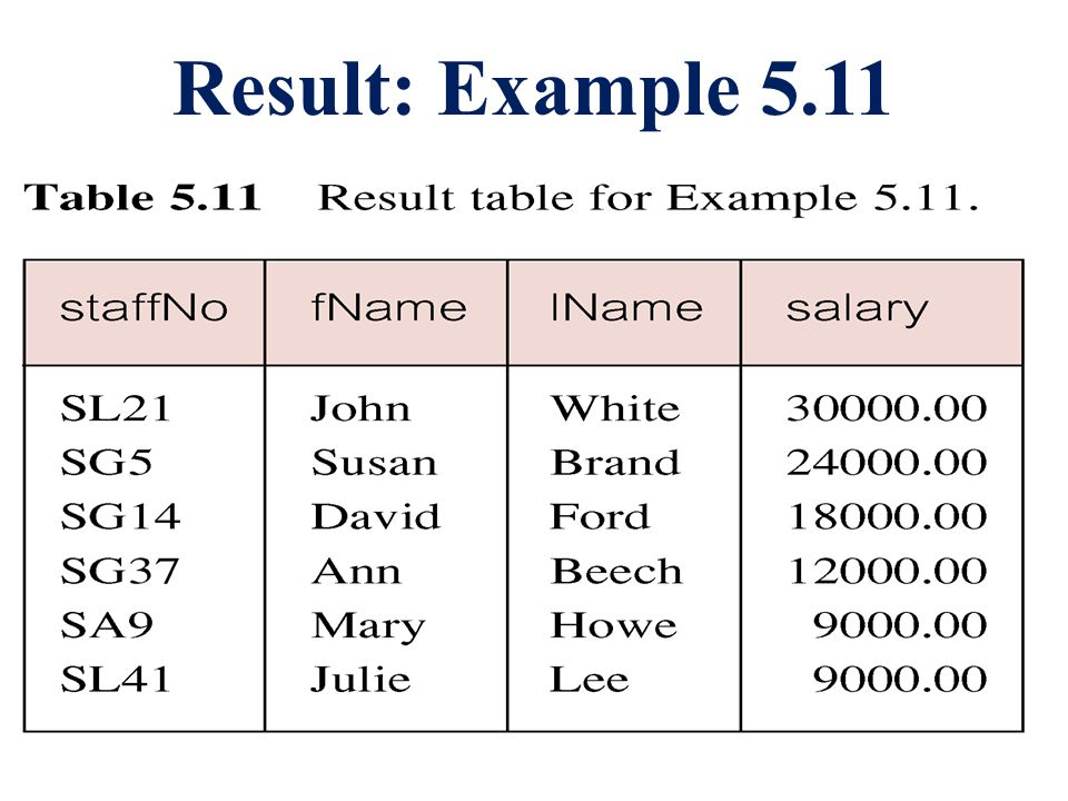 Result: Example 5.11