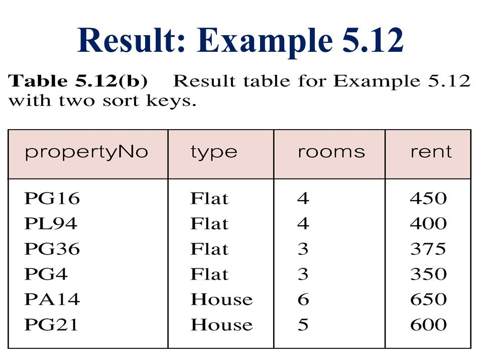 Result: Example 5.12