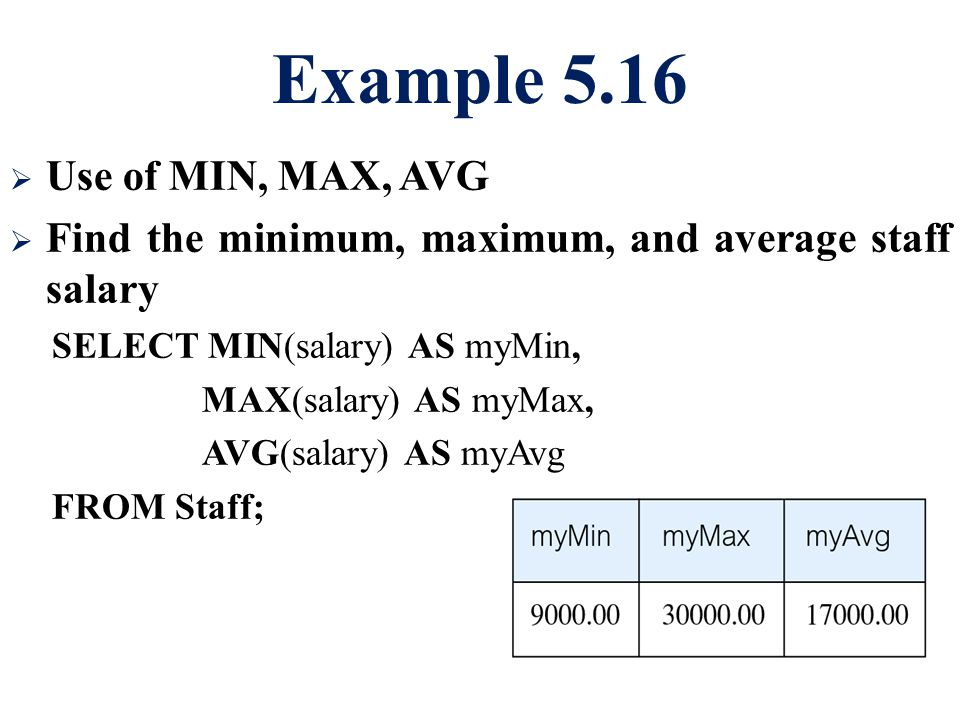 Example 5.16 Use of MIN, MAX, AVG