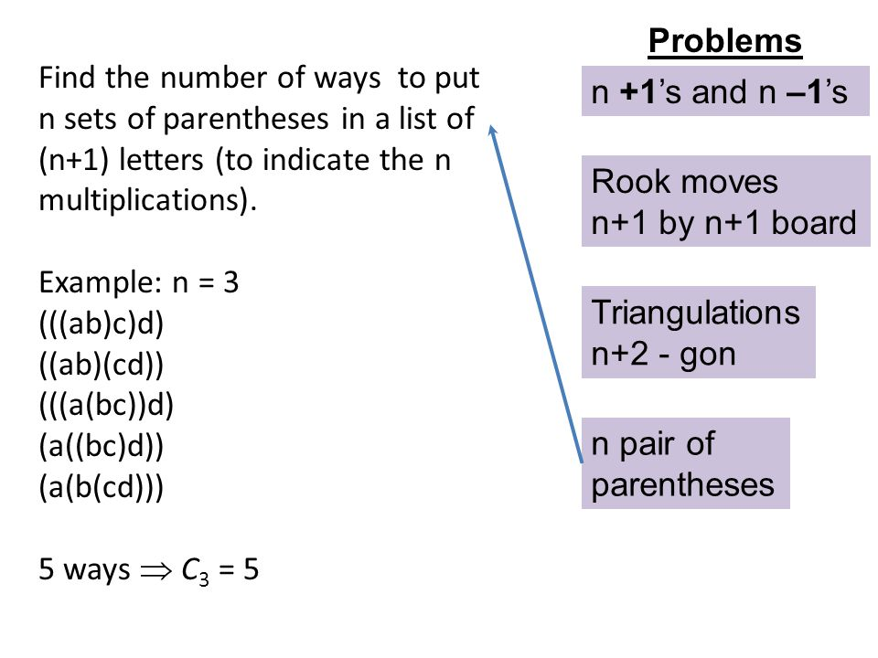 Problems Find the number of ways to put n sets of parentheses in a list of (n+1) letters (to indicate the n multiplications).