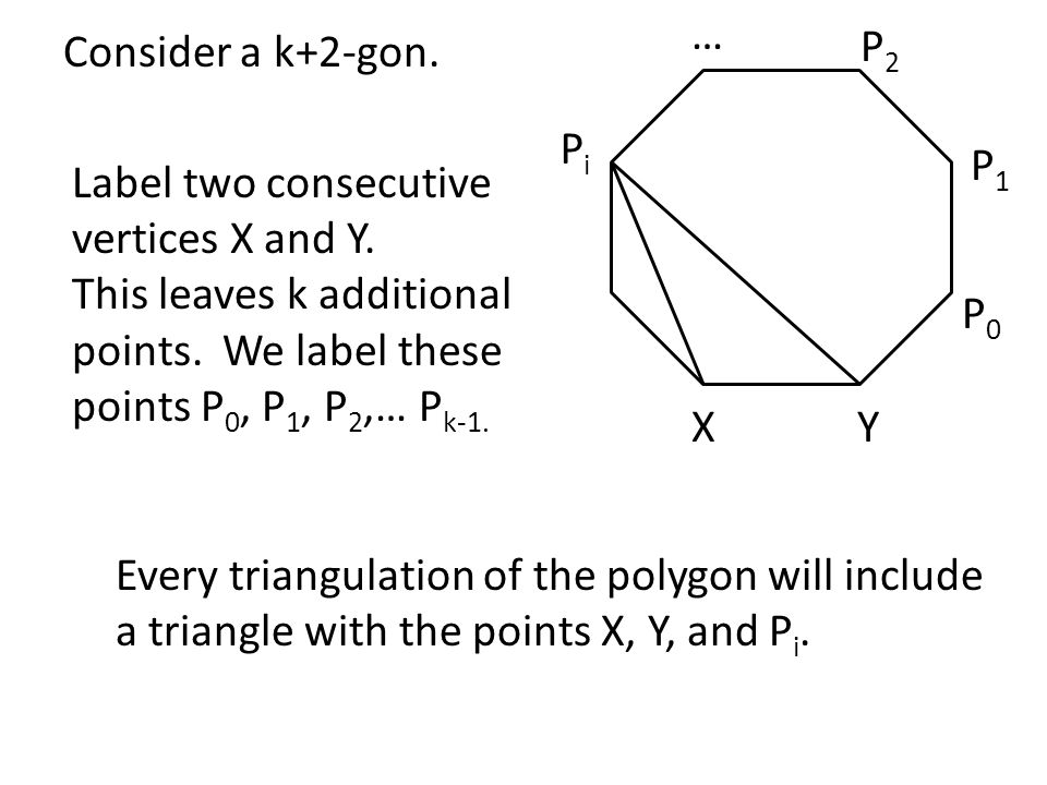 … Consider a k+2-gon. P2. Pi. P1. Label two consecutive vertices X and Y.