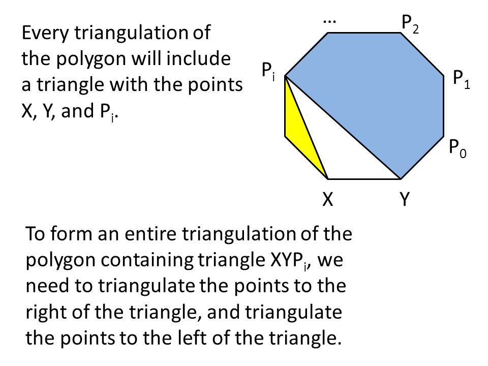 … P2. Every triangulation of the polygon will include a triangle with the points X, Y, and Pi. Pi.