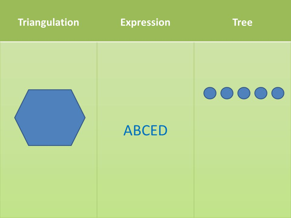 Triangulation Expression Tree ABCED
