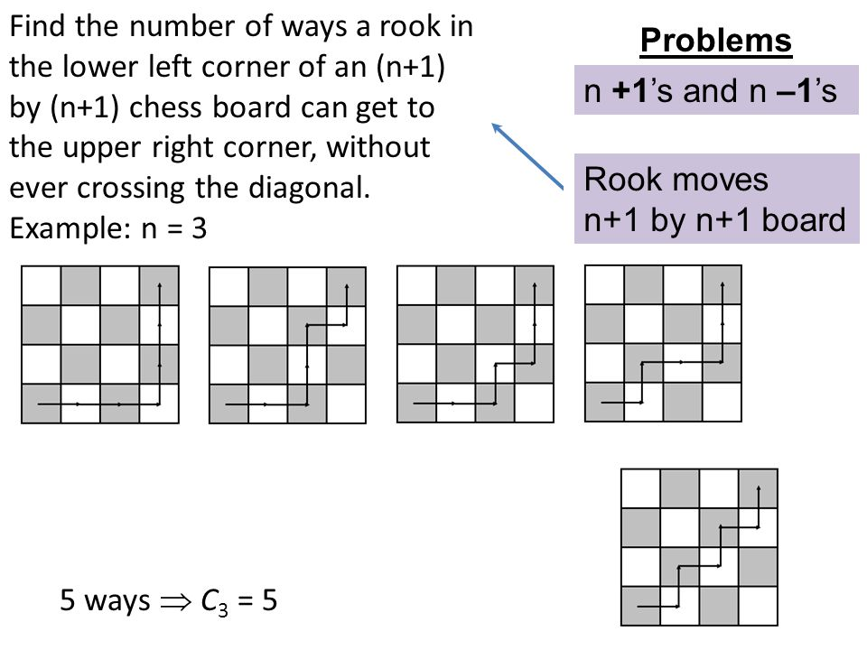 Find the number of ways a rook in the lower left corner of an (n+1) by (n+1) chess board can get to the upper right corner, without ever crossing the diagonal.