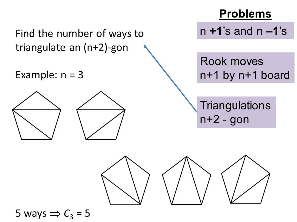 Problems n +1's and n –1's. Find the number of ways to triangulate an (n+2)-gon. Example: n = 3. 5 ways  C3 = 5.