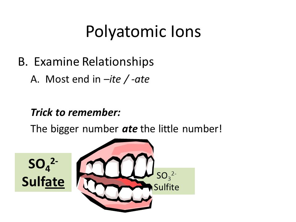 Polyatomic Ions SO42- Sulfate Examine Relationships