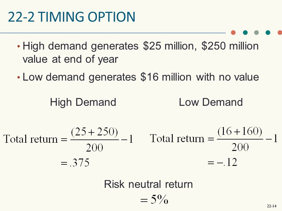 22-2 Timing Option High demand generates $25 million, $250 million value at end of year. Low demand generates $16 million with no value.