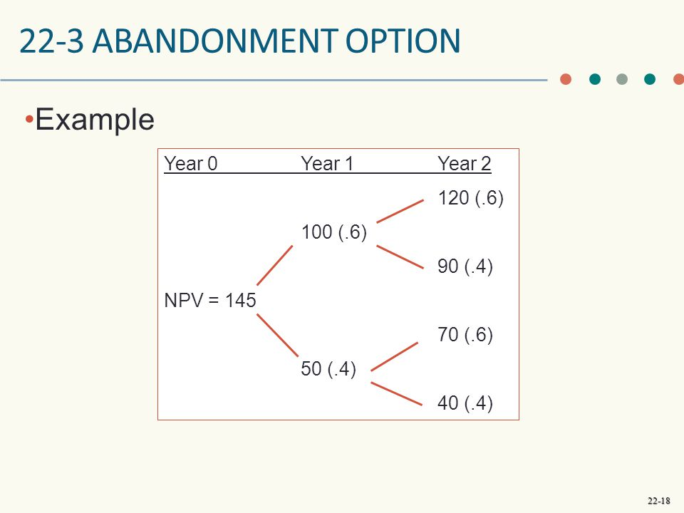 22-3 abandonment option Example Year 0 Year 1 Year 2 120 (.6) 100 (.6)
