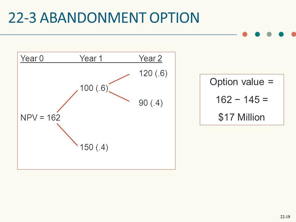 22-3 abandonment option Option value = 162 − 145 = $17 Million