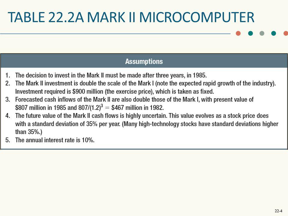 Table 22.2a Mark ii microcomputer