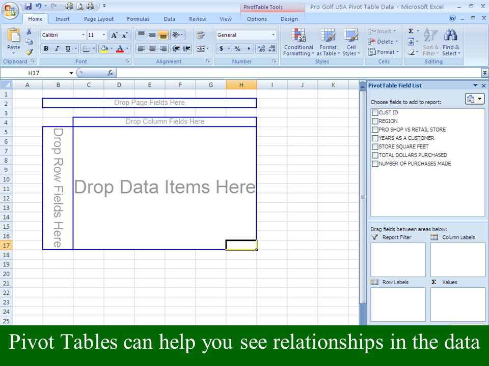 Pivot Tables can help you see relationships in the data