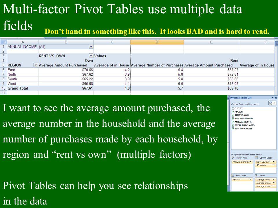Multi-factor Pivot Tables use multiple data fields