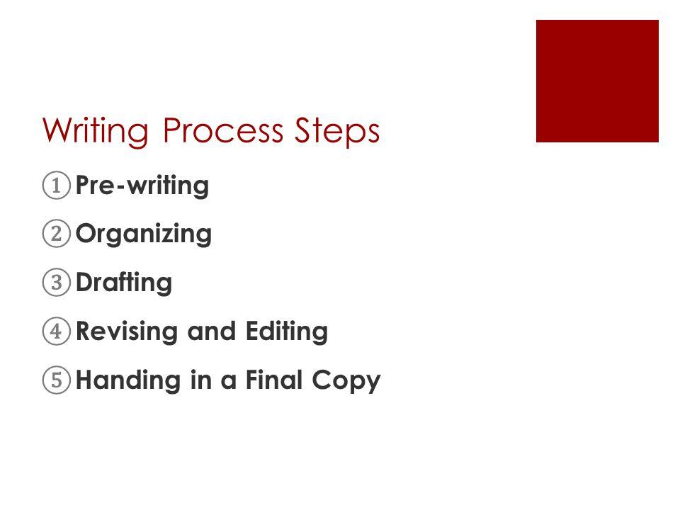 Writing Process Steps Pre-writing Organizing Drafting