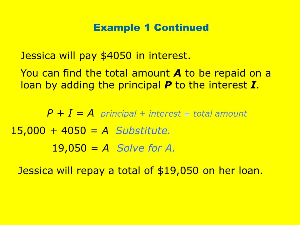 Example 1 Continued Jessica will pay $4050 in interest.