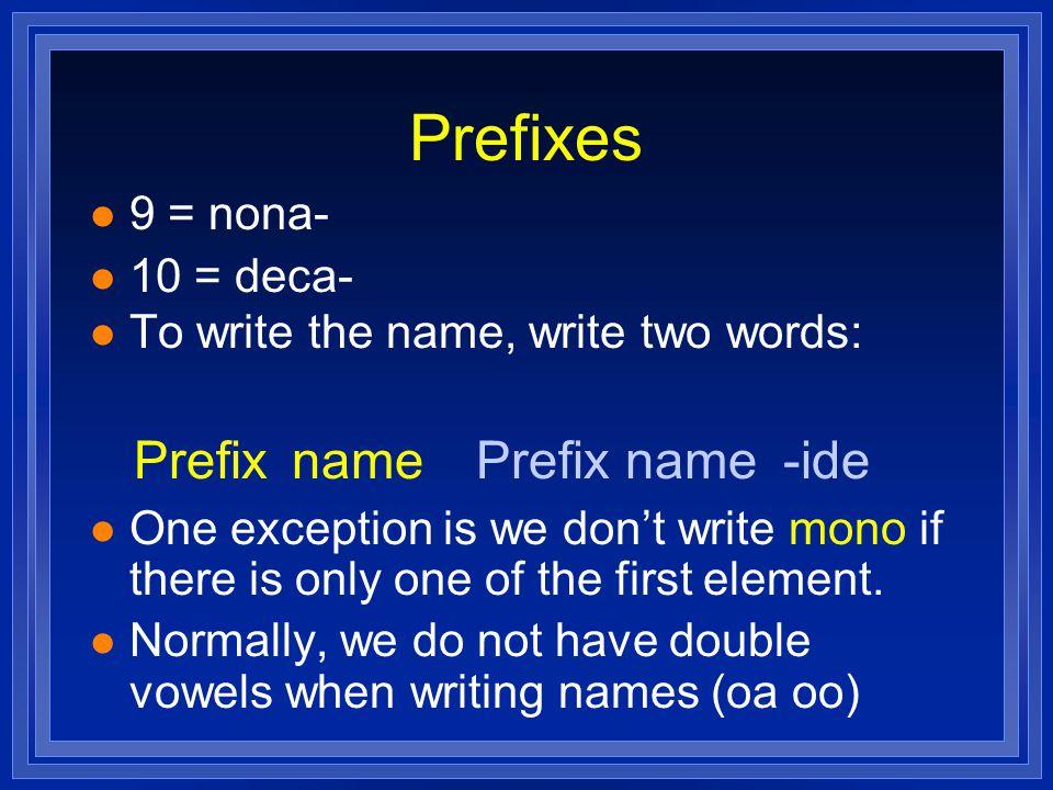 Prefixes Prefix name Prefix name -ide 9 = nona- 10 = deca-