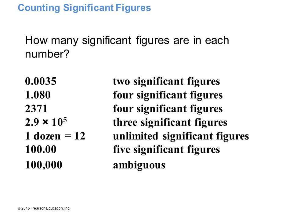 How many significant figures are in each number