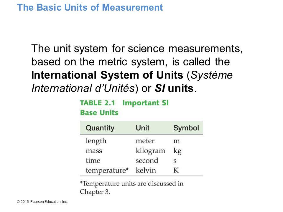The Basic Units of Measurement