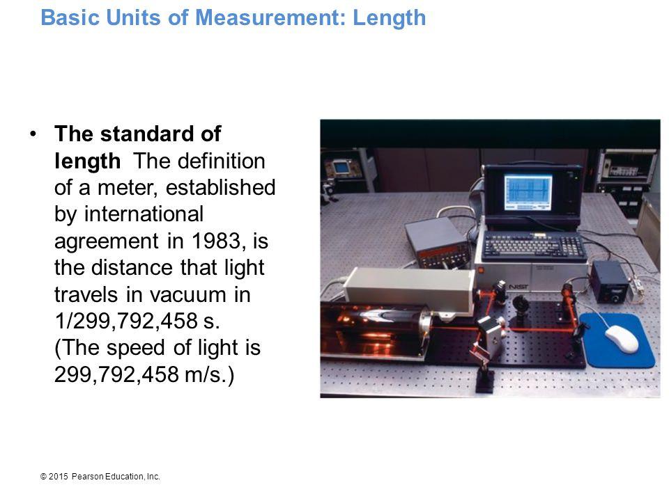 Basic Units of Measurement: Length