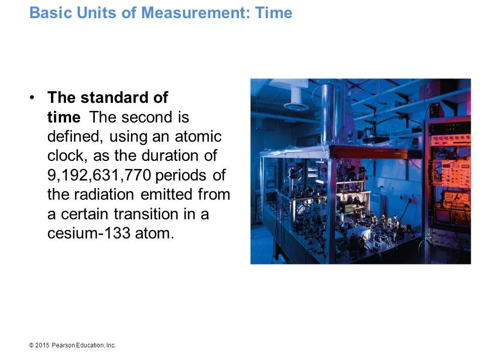 Basic Units of Measurement: Time