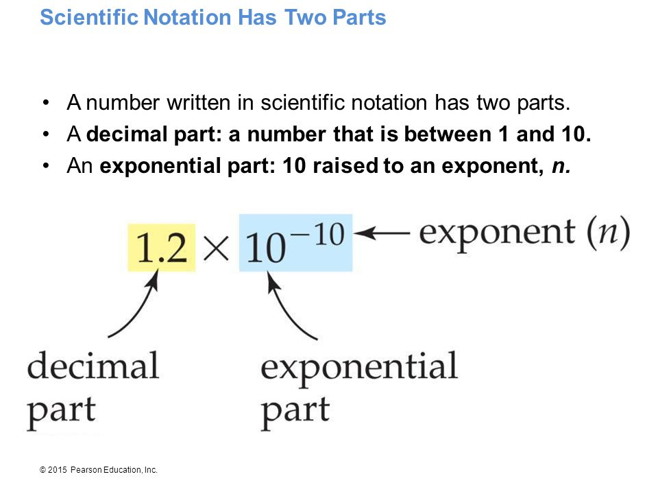 Scientific Notation Has Two Parts