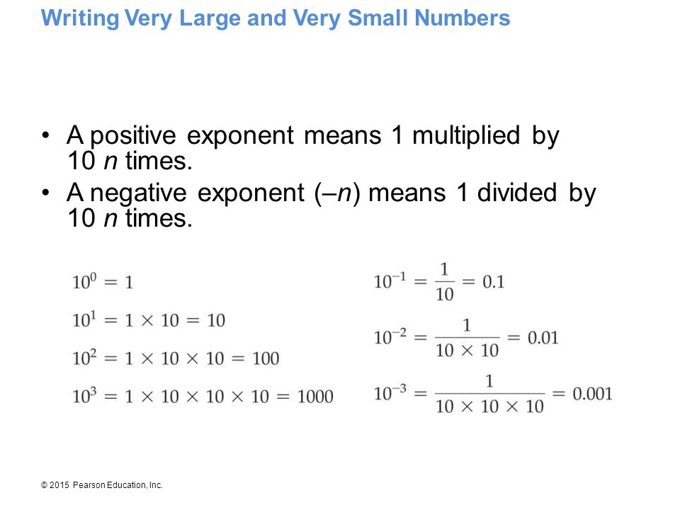A positive exponent means 1 multiplied by 10 n times.