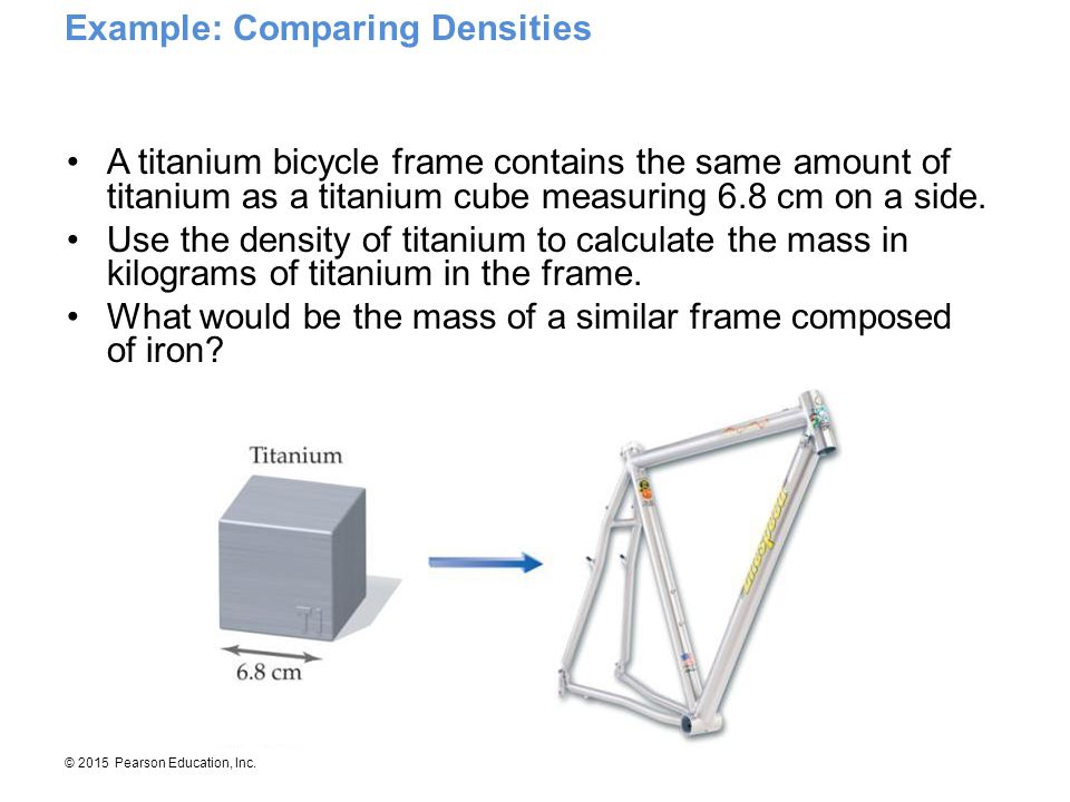 Example: Comparing Densities