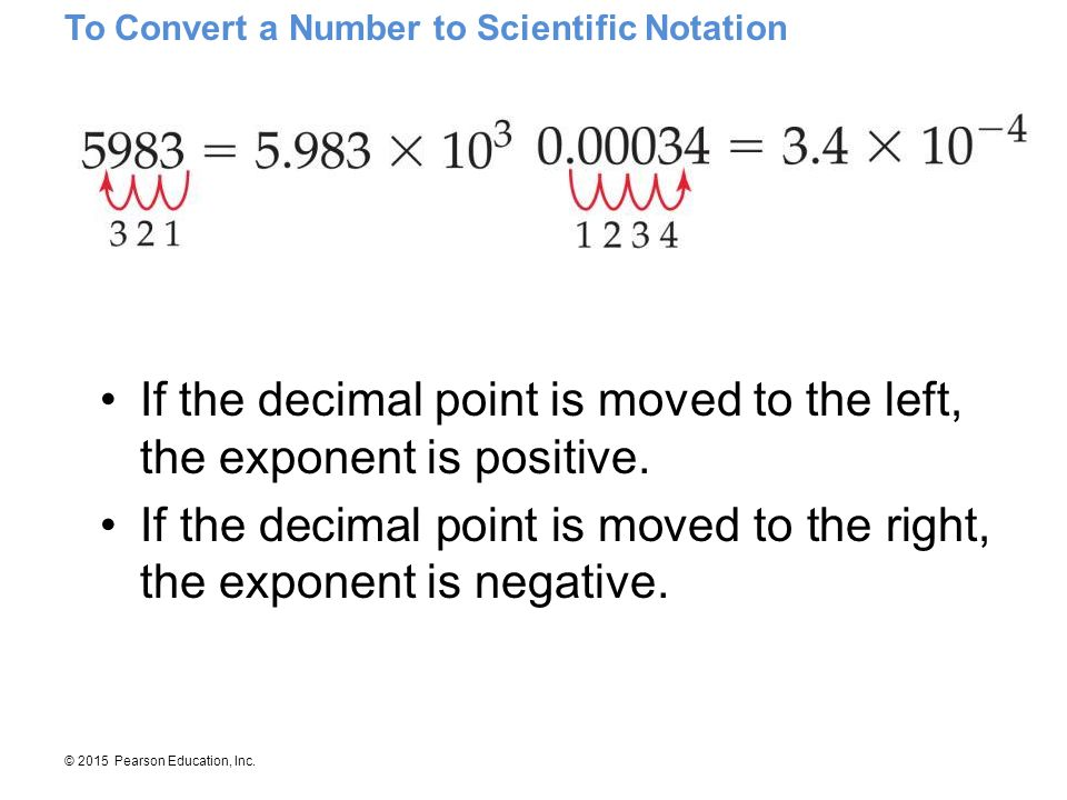 If the decimal point is moved to the left, the exponent is positive.
